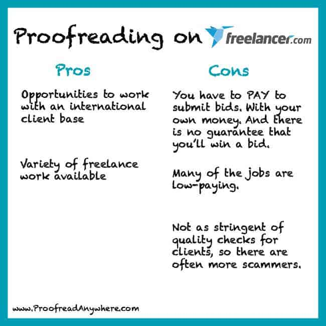 Online essay proofreading