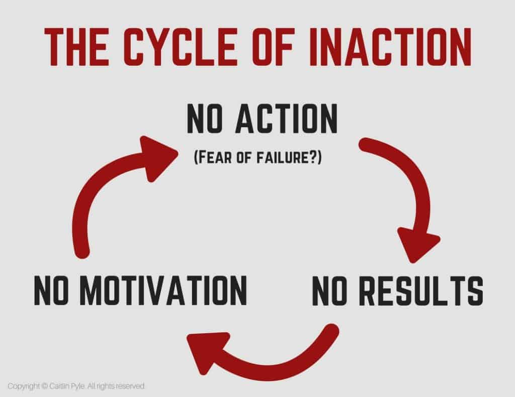 cycle-of-inaction